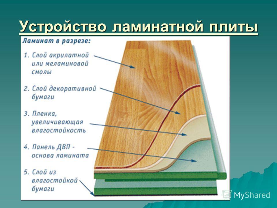 Устройство ламинатной плиты