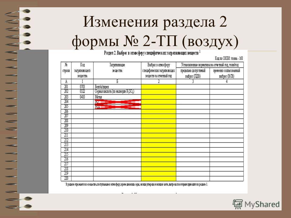 Изменения раздела 2 формы 2-ТП (воздух)