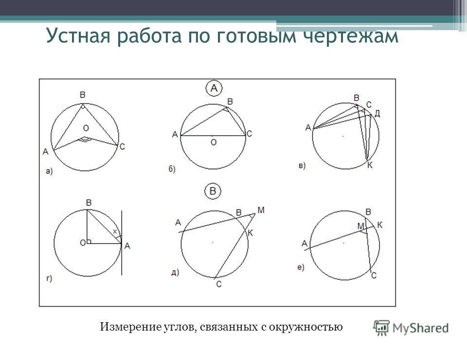 Устная работа по готовым чертежам Измерение углов, связанных с окружностью