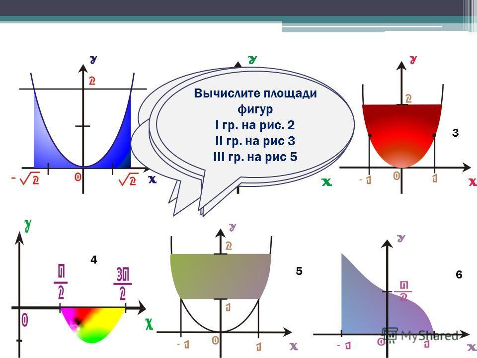 12 3 4 5 6 Какие из заданных фигур являются криволинейными трапециями? Почему фигура на рис. 4 не является криволинейной трапецией? Площадь каких фигур можно найти как разность площадей криволинейных трапеций? Площадь какой фигуры можно найти без пом
