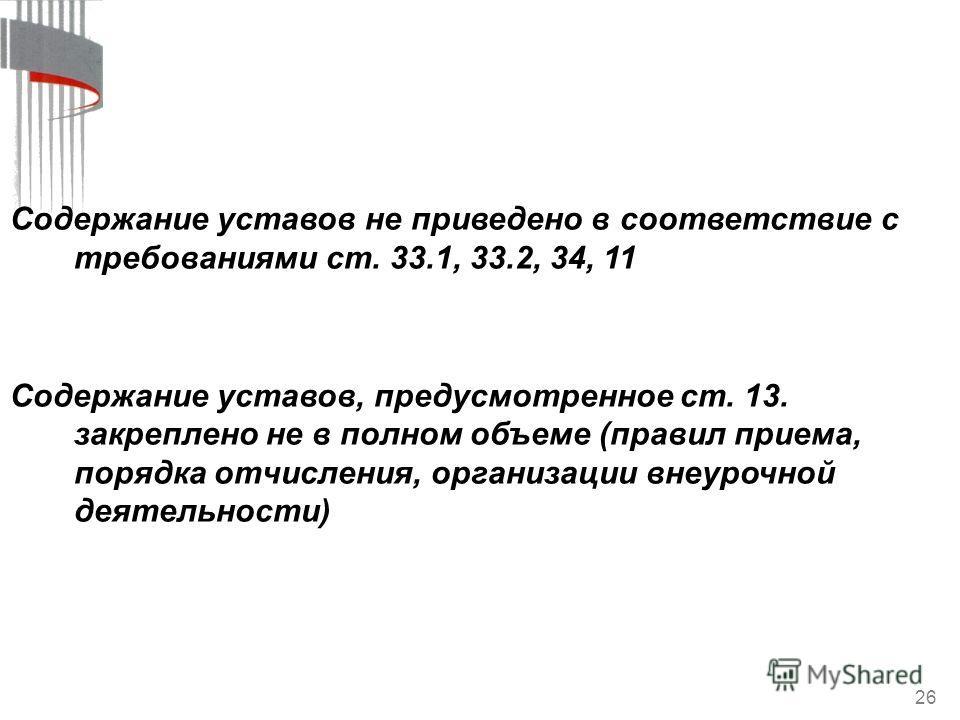 26 Содержание уставов не приведено в соответствие с требованиями ст. 33.1, 33.2, 34, 11 Содержание уставов, предусмотренное ст. 13. закреплено не в полном объеме (правил приема, порядка отчисления, организации внеурочной деятельности)