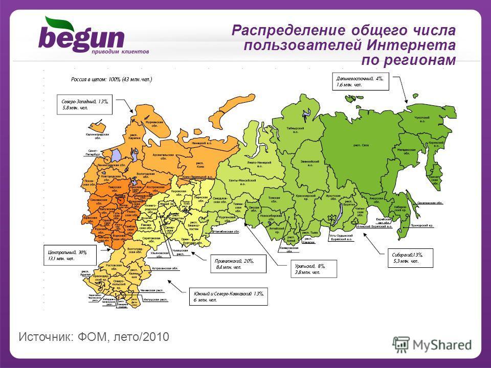 Распределение общего числа пользователей Интернета по регионам Источник: ФОМ, лето/2010