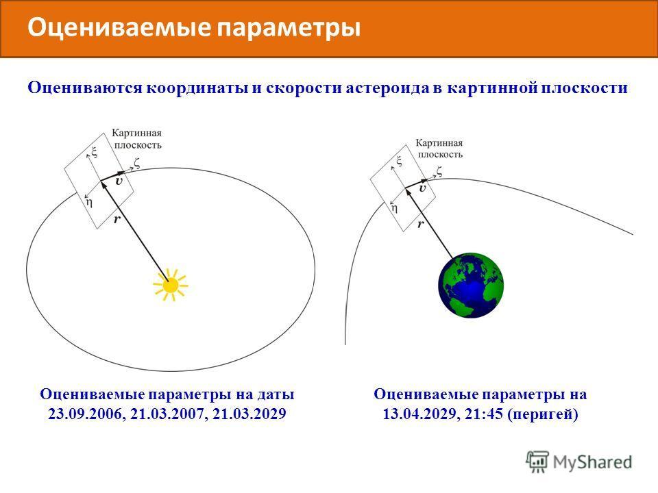 Оцениваемые параметры Оцениваются координаты и скорости астероида в картинной плоскости Оцениваемые параметры на даты 23.09.2006, 21.03.2007, 21.03.2029 Оцениваемые параметры на 13.04.2029, 21:45 (перигей)