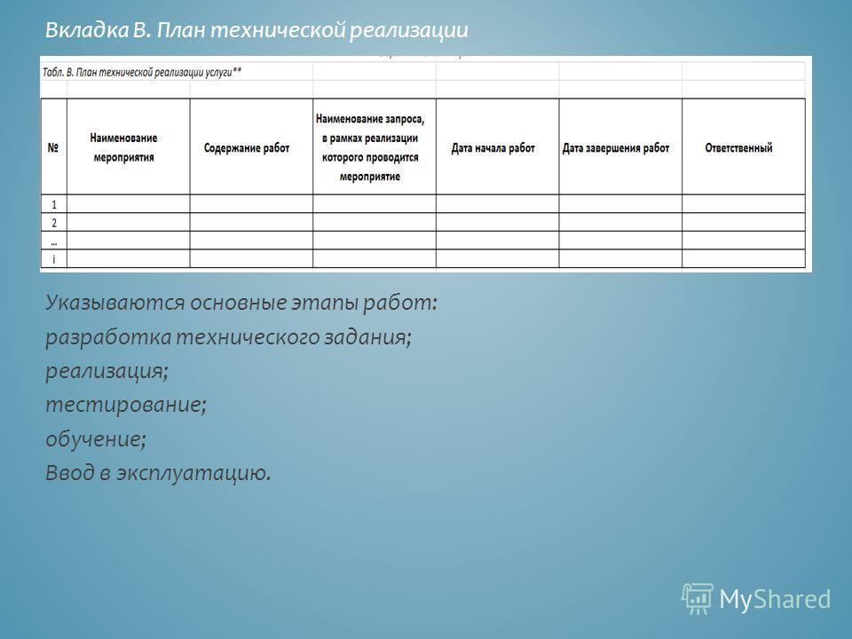 Вкладка В. План технической реализации Указываются основные этапы работ: разработка технического задания; реализация; тестирование; обучение; Ввод в эксплуатацию.