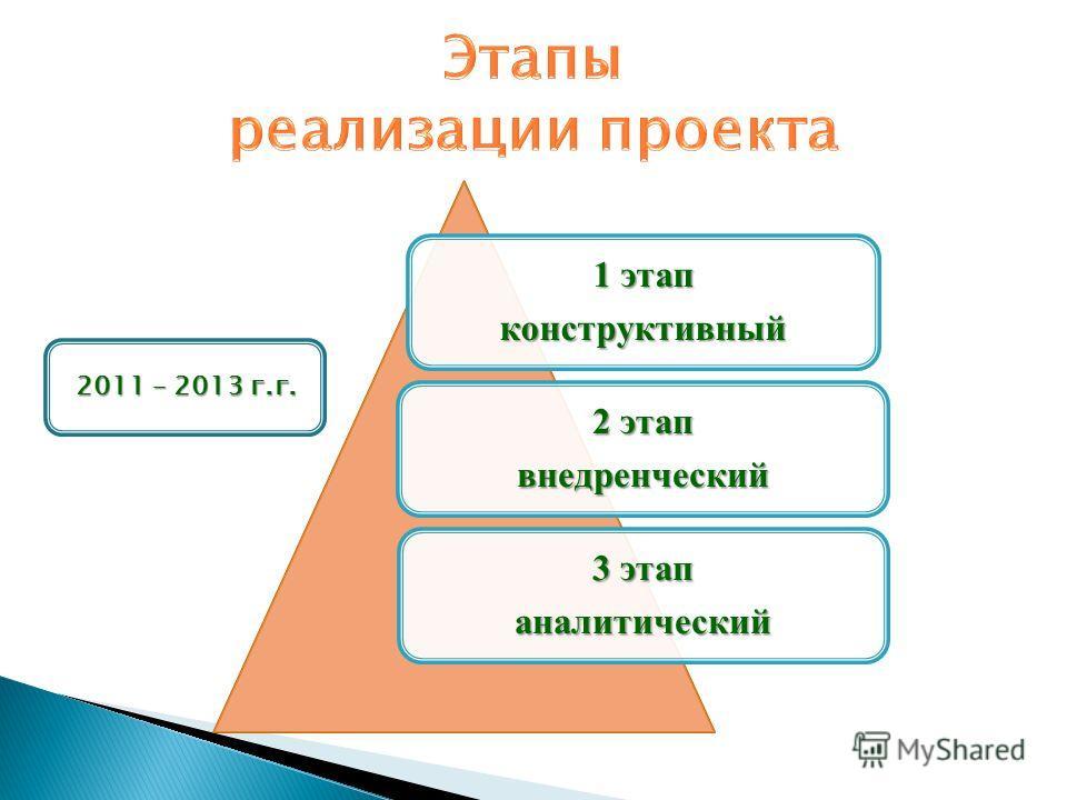 1 этап конструктивный 2 этап внедренческий 3 этап аналитический 2011 – 2013 г.г.