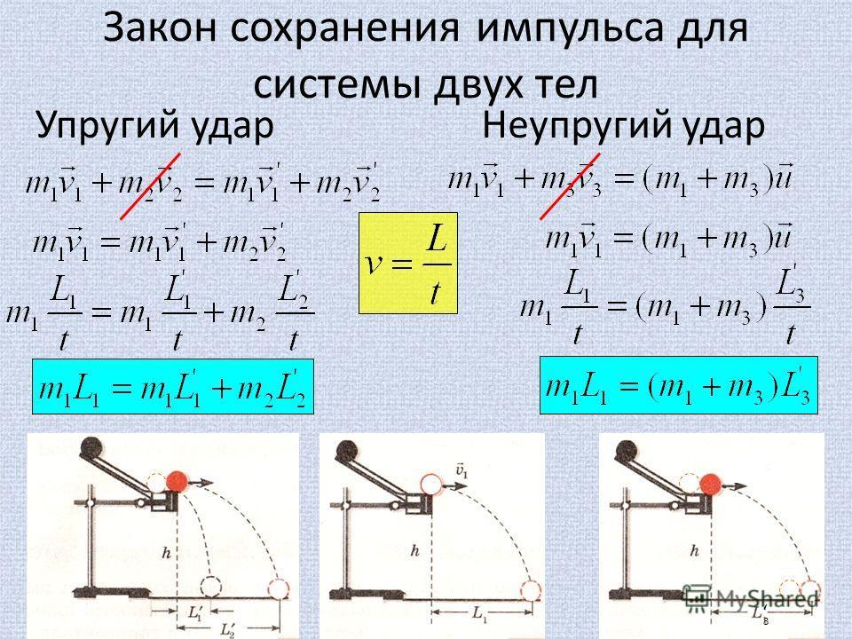 Решебник по физике 8 класс марон