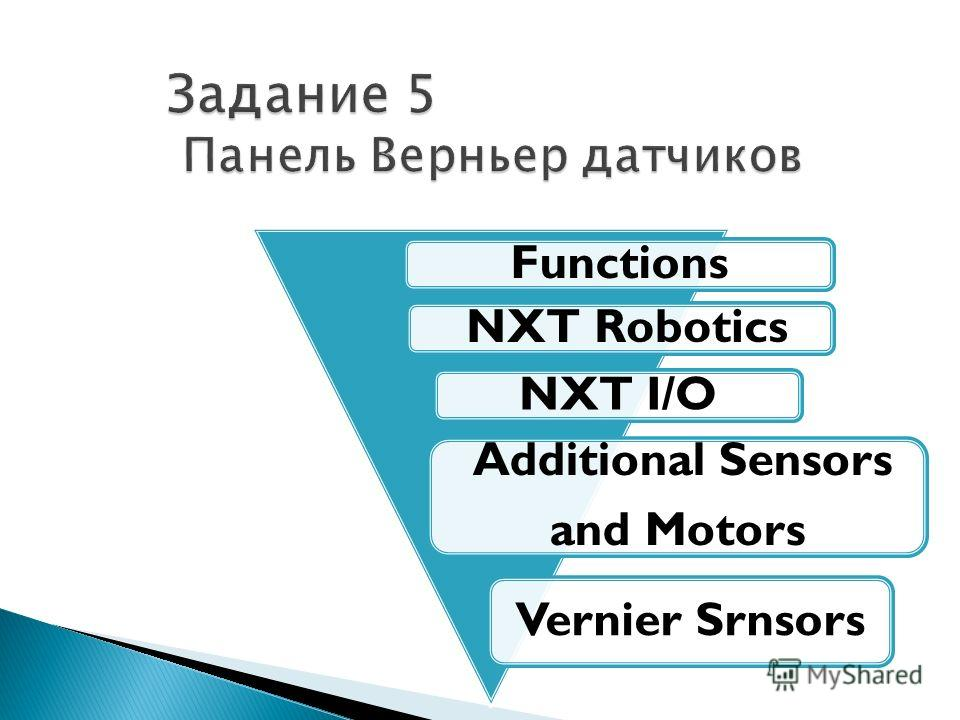 Functions NXT RoboticsNXT I/O Additional Sensors and Motors Vernier Srnsors