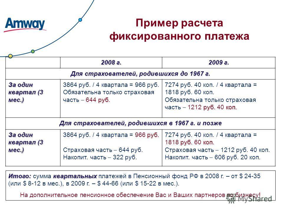 Пример расчета фиксированного платежа 2008 г. 2009 г. Для страхователей, родившихся до 1967 г. За один квартал (3 мес.) 3864 руб. / 4 квартала = 966 руб. руб Обязательна только страховая часть – 644 руб. 7274 руб. 40 коп. / 4 квартала = 1818 руб. 60