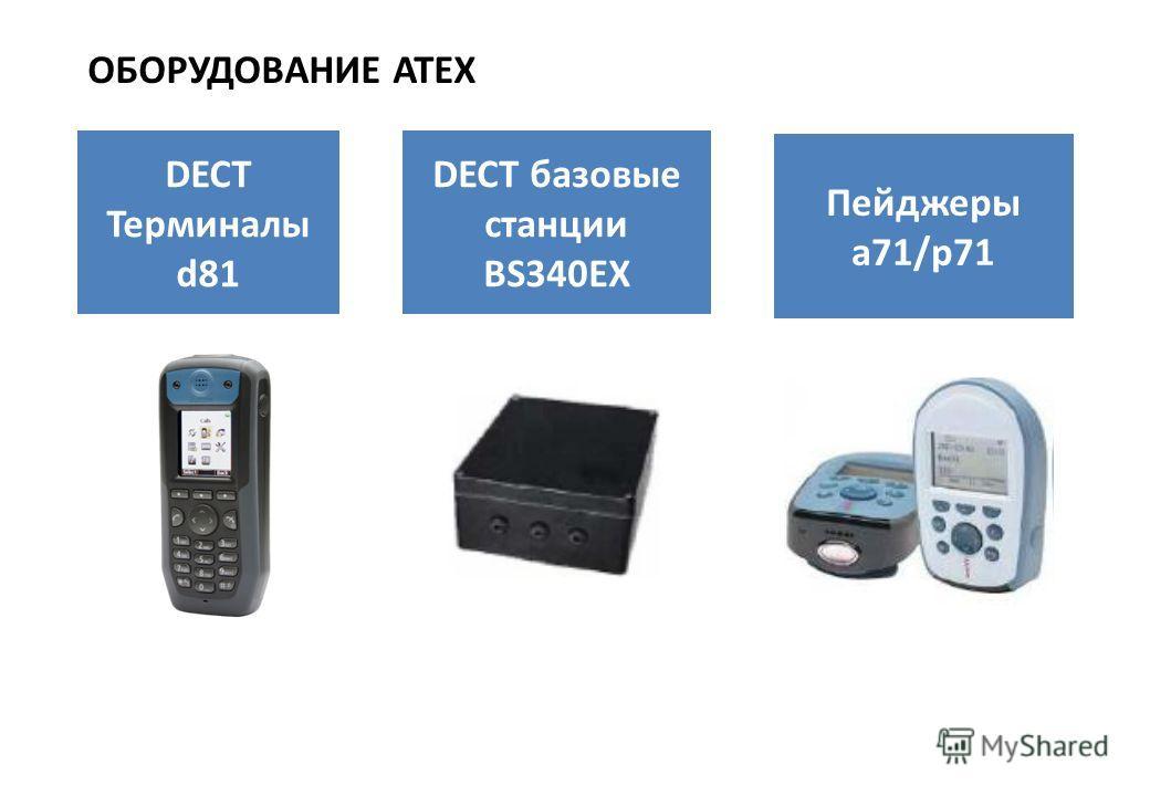 ОБОРУДОВАНИЕ ATEX DECT Терминалы d81 DECT базовые станции BS340EX Пейджеры a71/p71