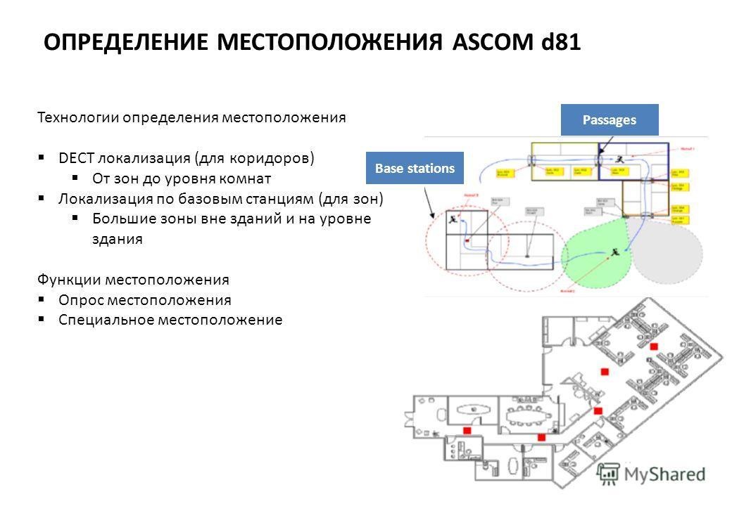 ОПРЕДЕЛЕНИЕ МЕСТОПОЛОЖЕНИЯ ASCOM d81 Технологии определения местоположения DECT локализация (для коридоров) От зон до уровня комнат Локализация по базовым станциям (для зон) Большие зоны вне зданий и на уровне здания Функции местоположения Опрос мест
