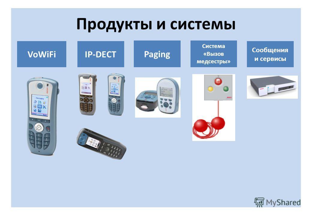 Продукты и системы VoWiFiIP-DECT Система «Вызов медсестры» Сообщения и сервисы Paging
