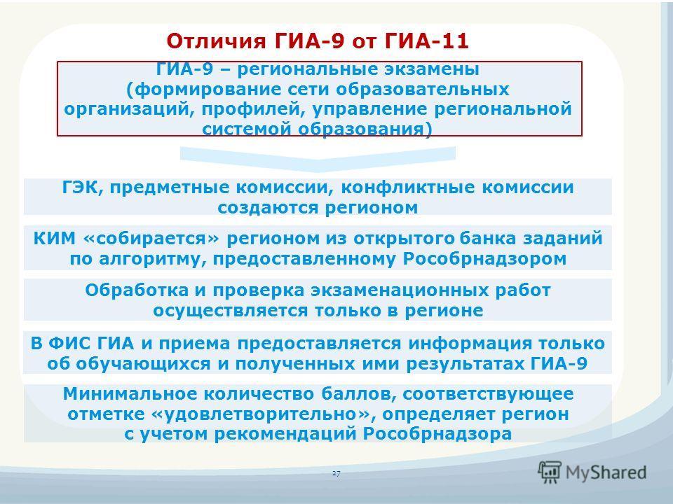 Отличия ГИА-9 от ГИА-11 Минимальное количество баллов, соответствующее отметке «удовлетворительно», определяет регион с учетом рекомендаций Рособрнадзора ГЭК, предметные комиссии, конфликтные комиссии создаются регионом 27 ГИА-9 – региональные экзаме