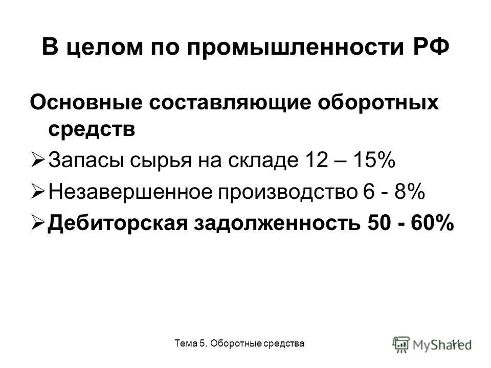 Тема 5. Оборотные средства11 В целом по промышленности РФ Основные составляющие оборотных средств Запасы сырья на складе 12 – 15% Незавершенное производство 6 - 8% Дебиторская задолженность 50 - 60%