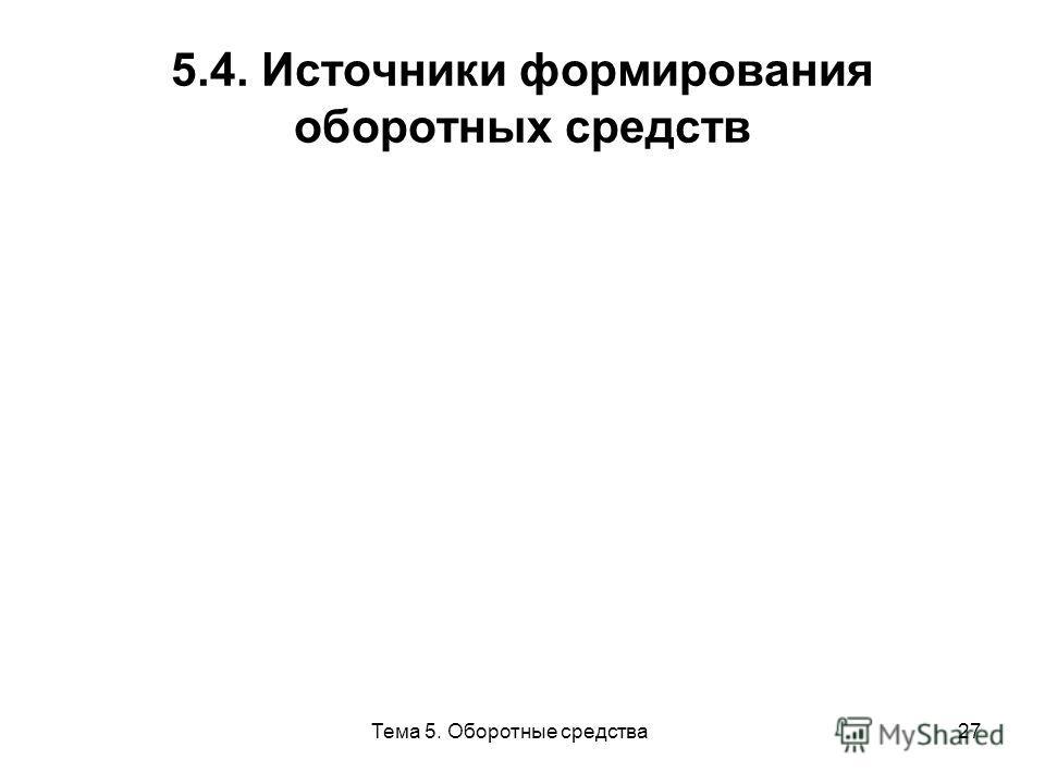 Тема 5. Оборотные средства27 5.4. Источники формирования оборотных средств