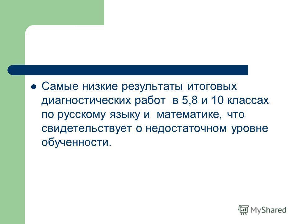Самые низкие результаты итоговых диагностических работ в 5,8 и 10 классах по русскому языку и математике, что свидетельствует о недостаточном уровне обученности.