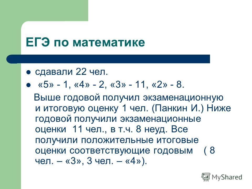 ЕГЭ по математике сдавали 22 чел. «5» - 1, «4» - 2, «3» - 11, «2» - 8. Выше годовой получил экзаменационную и итоговую оценку 1 чел. (Панкин И.) Ниже годовой получили экзаменационные оценки 11 чел., в т.ч. 8 неуд. Все получили положительные итоговые