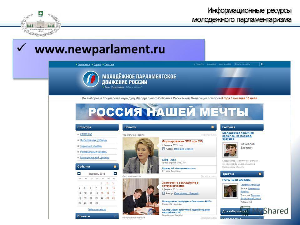 Информационные ресурсы молодежного парламентаризма