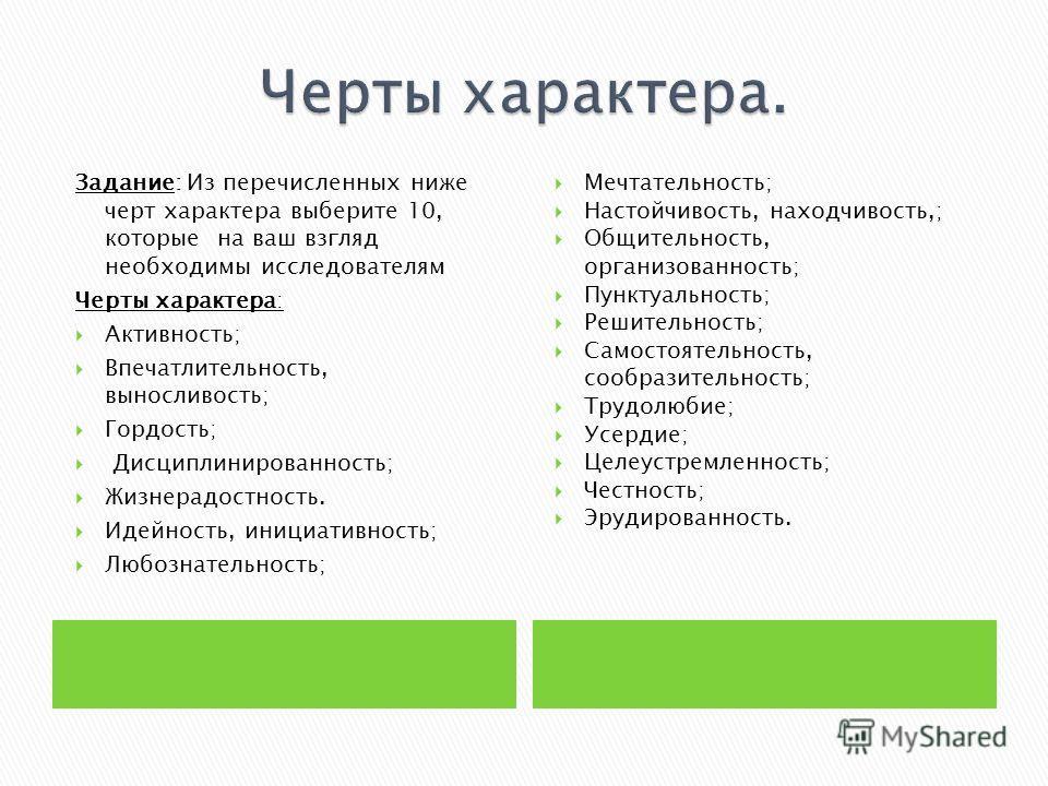 Задание: Из перечисленных ниже черт характера выберите 10, которые на ваш взгляд необходимы исследователям Черты характера: Активность; Впечатлительность, выносливость; Гордость; Дисциплинированность; Жизнерадостность. Идейность, инициативность; Любо