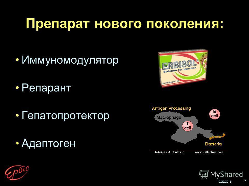 2 12/22/2013 Препарат нового поколения: Иммуномодулятор Репарант Гепатопротектор Адаптоген