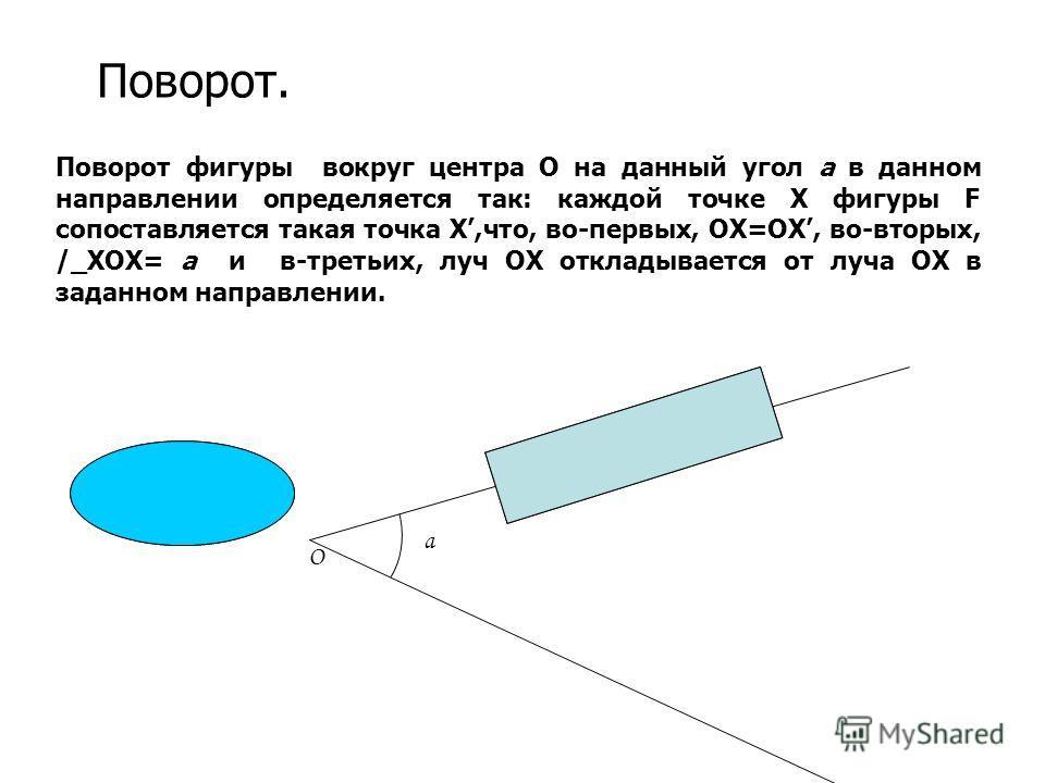 Поворот фигуры вокруг центра О на данный угол a в данном направлении определяется так: каждой точке X фигуры F сопоставляется такая точка X,что, во-первых, ОХ=ОХ, во-вторых, /_ХОХ= a и в-третьих, луч ОХ откладывается от луча ОХ в заданном направлении