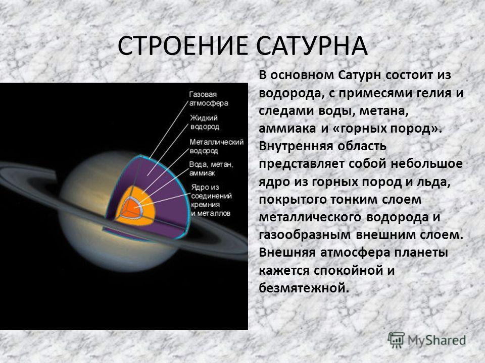 СТРОЕНИЕ САТУРНА В основном Сатурн состоит из водорода, с примесями гелия и следами воды, метана, аммиака и «горных пород». Внутренняя область представляет собой небольшое ядро из горных пород и льда, покрытого тонким слоем металлического водорода и
