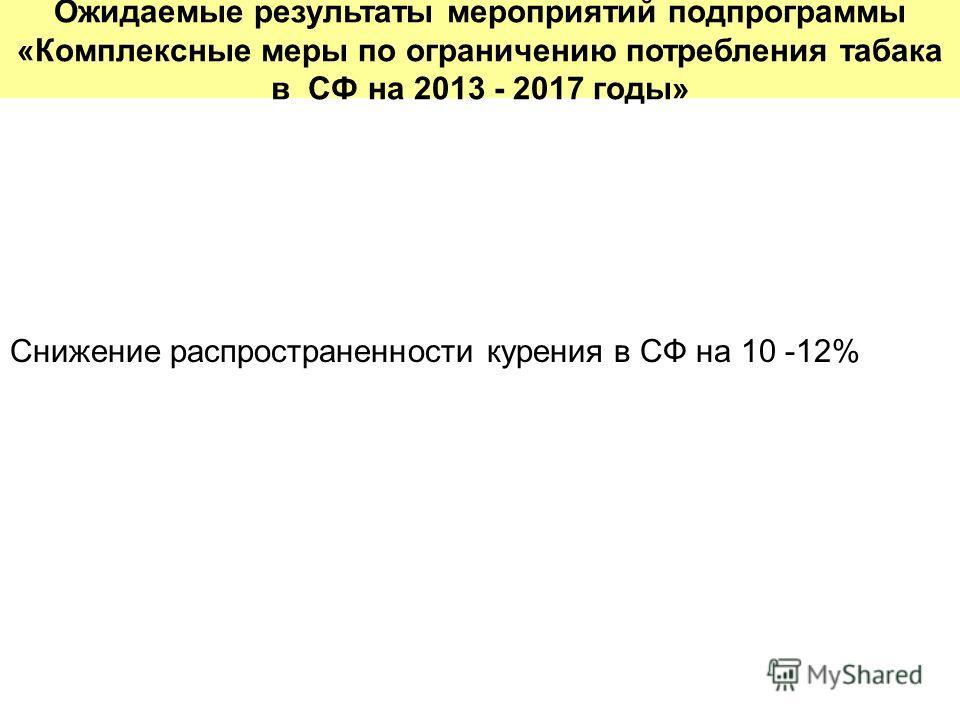 Ожидаемые результаты мероприятий подпрограммы «Комплексные меры по ограничению потребления табака в СФ на 2013 - 2017 годы» Снижение распространенности курения в СФ на 10 -12%