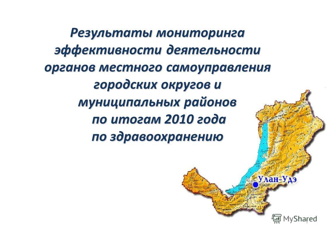 1 Результаты мониторинга эффективности деятельности органов местного самоуправления городских округов и муниципальных районов по итогам 2010 года по итогам 2010 года по здравоохранению
