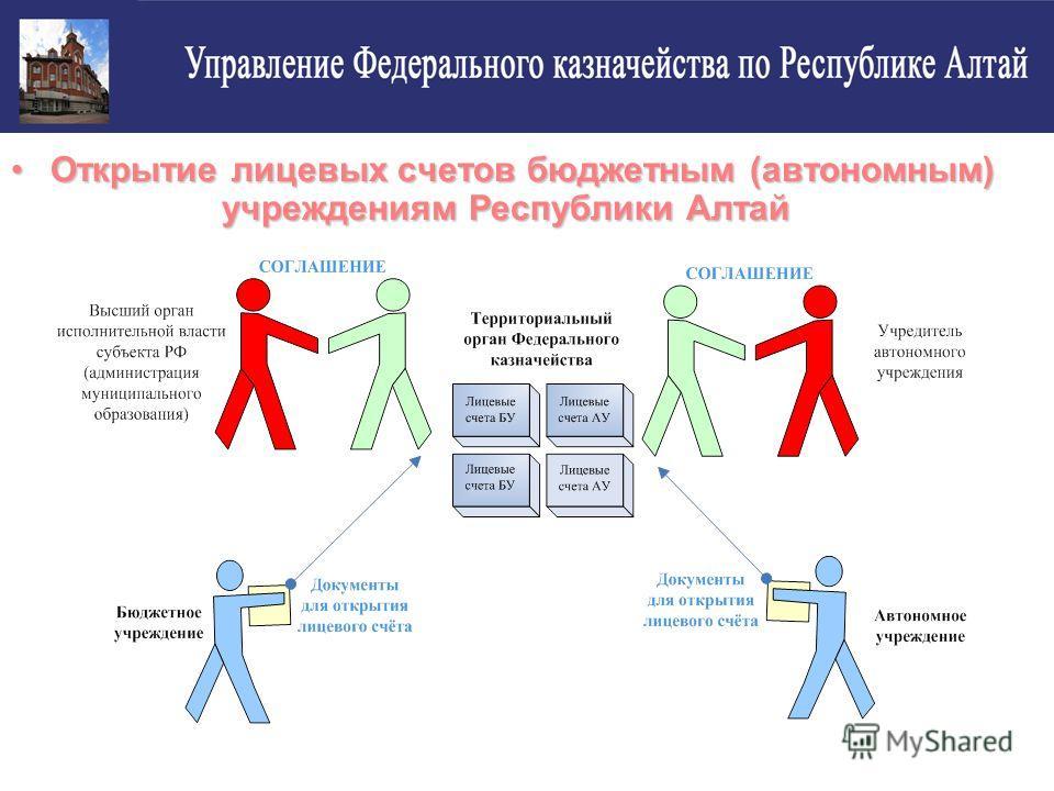 Открытие лицевых счетов бюджетным (автономным) учреждениям Республики АлтайОткрытие лицевых счетов бюджетным (автономным) учреждениям Республики Алтай