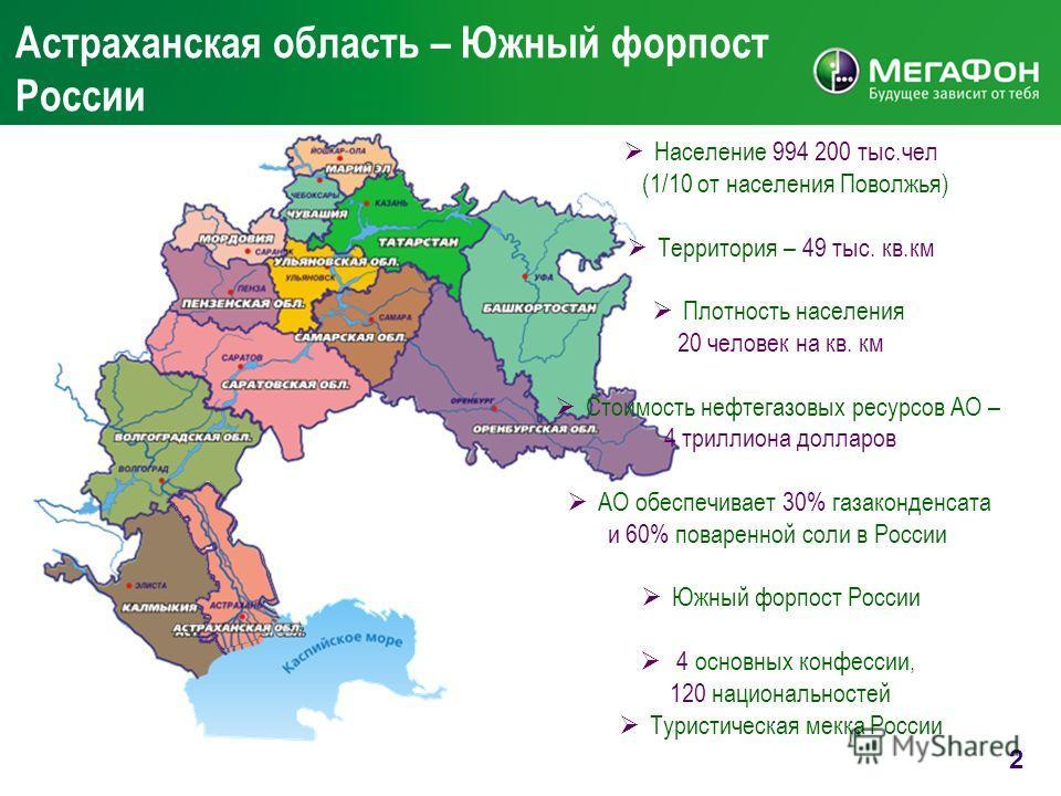 2 Астраханская область – Южный форпост России Население 994 200 тыс.чел (1/10 от населения Поволжья) Территория – 49 тыс. кв.км Плотность населения 20 человек на кв. км Стоимость нефтегазовых ресурсов АО – 4 триллиона долларов АО обеспечивает 30% газ