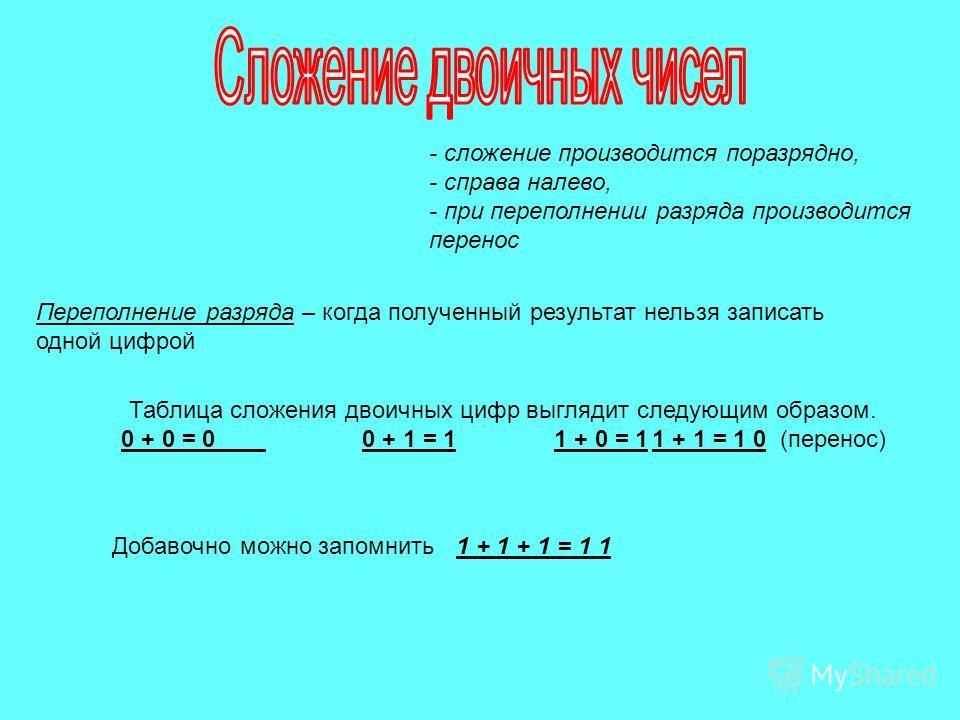 - сложение производится поразрядно, - справа налево, - при переполнении разряда производится перенос Переполнение разряда – когда полученный результат нельзя записать одной цифрой Таблица сложения двоичных цифр выглядит следующим образом. 0 + 0 = 00