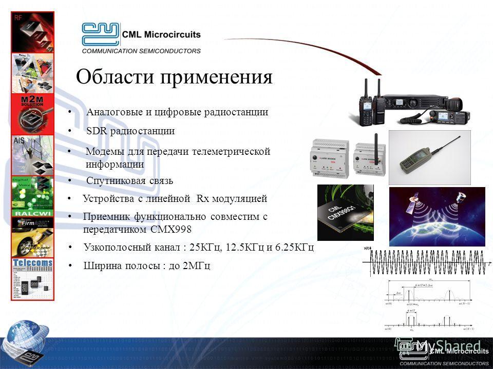 Области применения Аналоговые и цифровые радиостанции SDR радиостанции Модемы для передачи телеметрической информации Спутниковая связь Устройства с линейной Rx модуляцией Приемник функционально совместим с передатчиком СМХ998 Узкополосный канал : 25