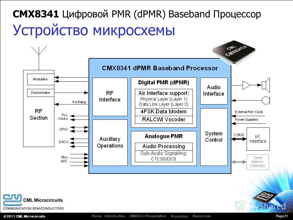 Page 21 CMX8341 Presentation Promotion ResourcesIntroductionHome © 2011 CML Microcircuits CMX8341 Цифровой PMR (dPMR) Baseband Процессор Устройство микросхемы