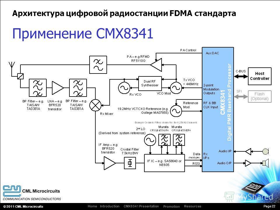 Page 22 CMX8341 Presentation Promotion ResourcesIntroductionHome © 2011 CML Microcircuits Архитектура цифровой радиостанции FDMA стандарта Применение CMX8341