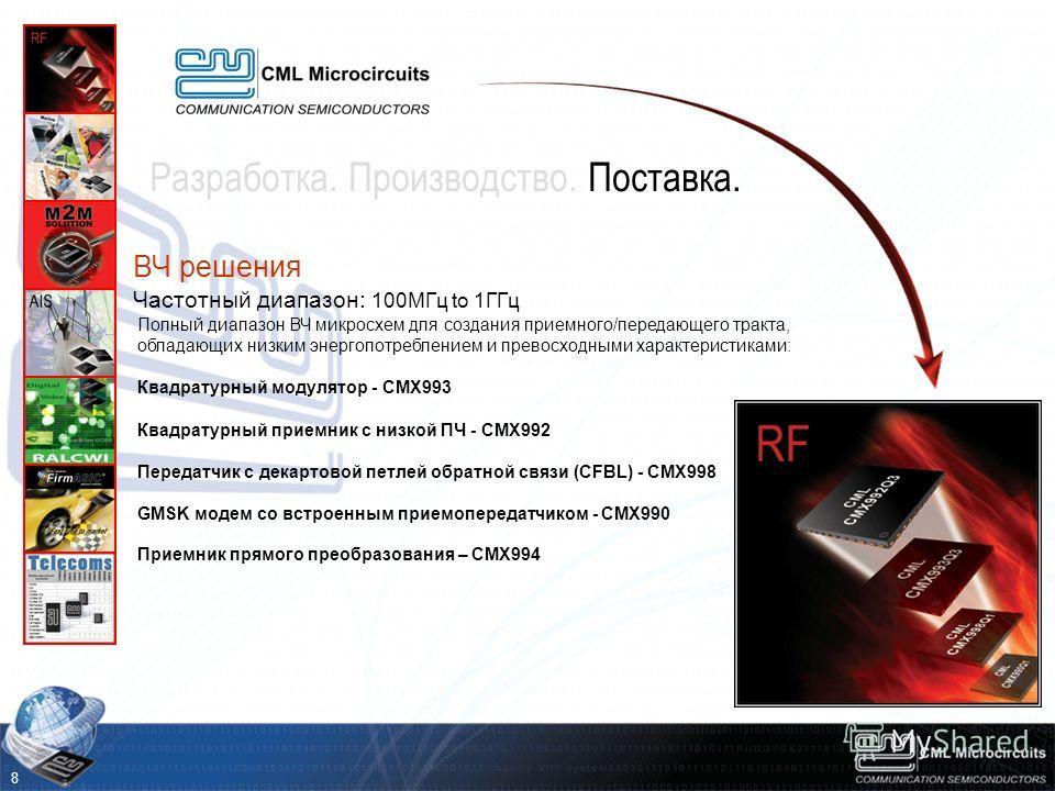 ВЧ решения Частотный диапазон: 100МГц to 1ГГц Полный диапазон ВЧ микросхем для создания приемного/передающего тракта, обладающих низким энергопотреблением и превосходными характеристиками: Квадратурный модулятор - CMX993 Квадратурный приемник с низко