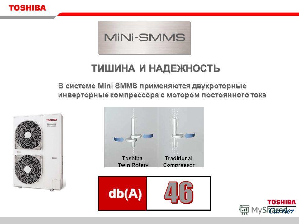 ТИШИНА И НАДЕЖНОСТЬ В системе Mini SMMS применяются двухроторные инверторные компрессора с мотором постоянного тока