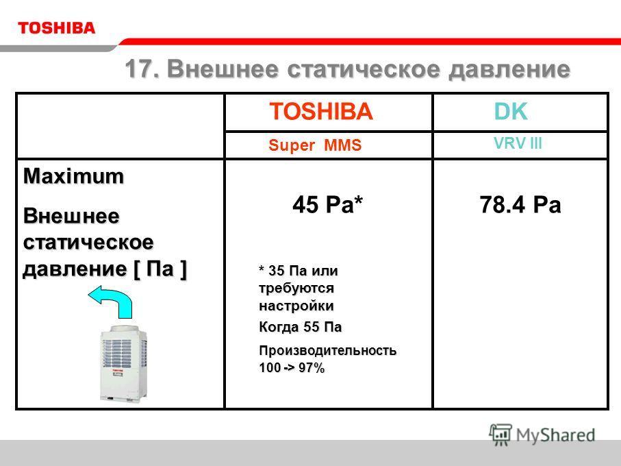 TOSHIBADK VRV III 45 Pa* 78.4 Pa Super MMS 17. Внешнее статическое давление * 35 Па или требуются настройки Когда 55 Па Производительность 100 -> 97% Maximum Внешнее статическое давление [ Па ]