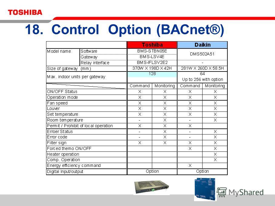 18. Control Option (BACnet®)