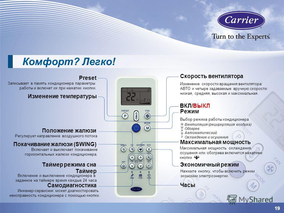 1919 Комфорт? Легко! Скорость вентилятора Preset Записывает в память кондиционера параметры работы и включет их при нажатии кнопки. Изменение температуры Регулирует направление воздушного потока Покачивание жалюзи (SWING) Включает и выключает покачив