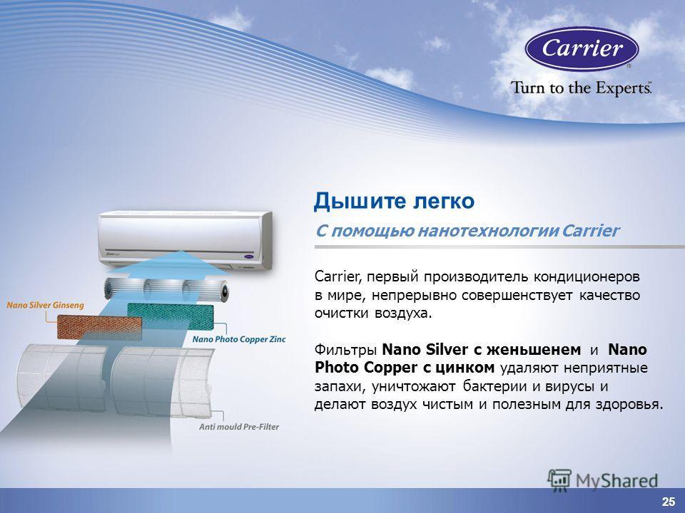 2525 Дышите легко Carrier, первый производитель кондиционеров в мире, непрерывно совершенствует качество очистки воздуха. Фильтры Nano Silver с женьшенем и Nano Photo Copper с цинком удаляют неприятные запахи, уничтожают бактерии и вирусы и делают во