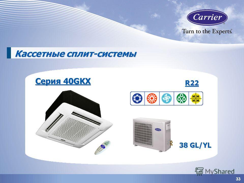 33 Кассетные сплит-системы Серия 40GKX R22 38 GL/YL
