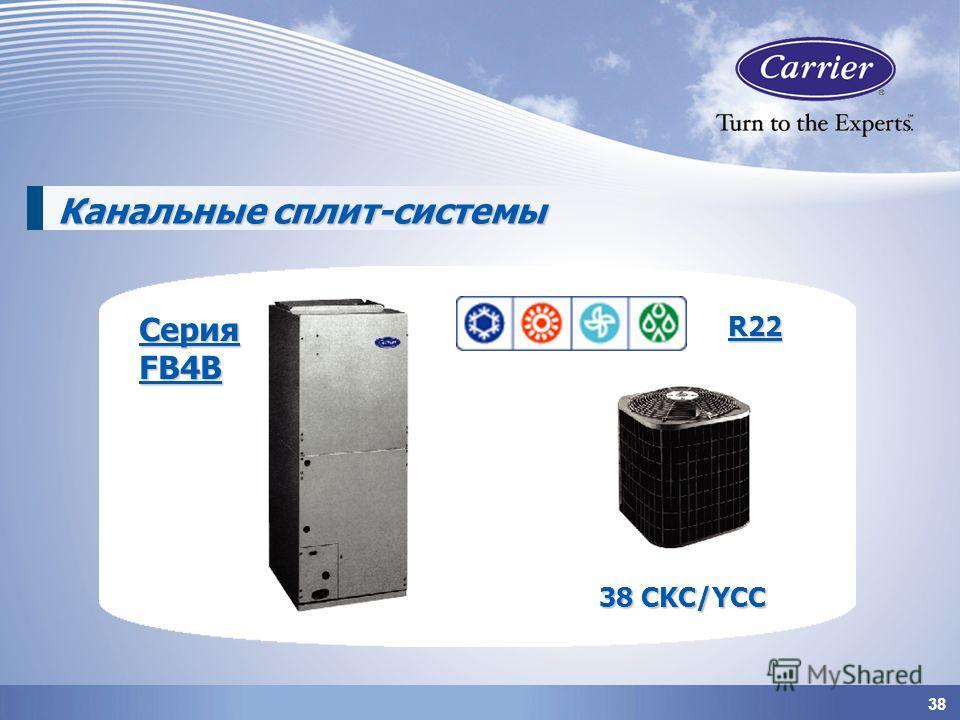 38 Канальные сплит-системы Серия FB4B R22 38 CKC/YCC