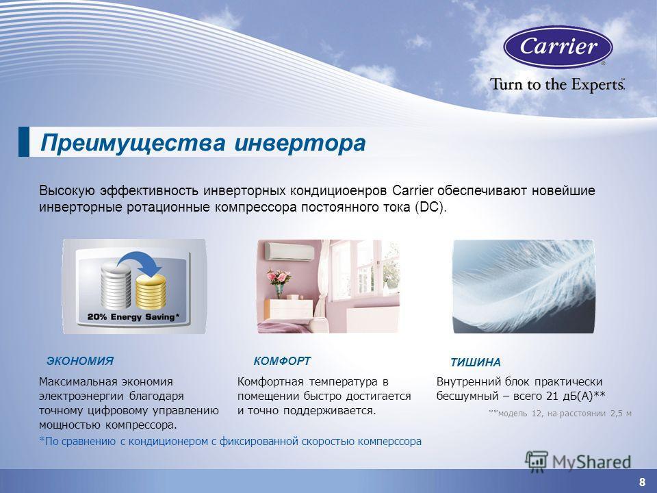 8 Высокую эффективность инверторных кондициоенров Carrier обеспечивают новейшие инверторные ротационные компрессора постоянного тока (DC). Максимальная экономия электроэнергии благодаря точному цифровому управлению мощностью компрессора. Комфортная т