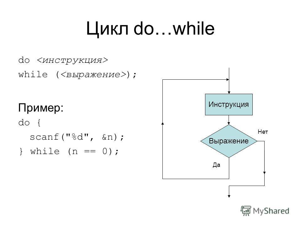 Цикл do…while do while ( ); Пример: do { scanf(%d, &n); } while (n == 0); Выражение Инструкция Да Нет