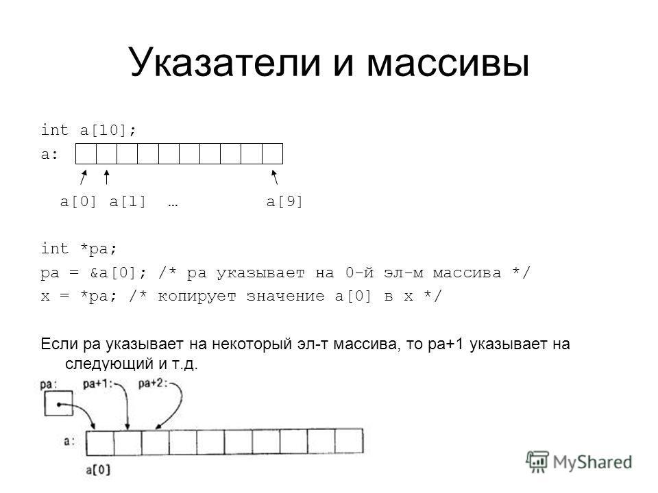 Указатели и массивы int a[10]; a: a[0] a[1] … a[9] int *pa; pa = &a[0]; /* pa указывает на 0-й эл-м массива */ x = *pa; /* копирует значение a[0] в x */ Если pa указывает на некоторый эл-т массива, то pa+1 указывает на следующий и т.д.