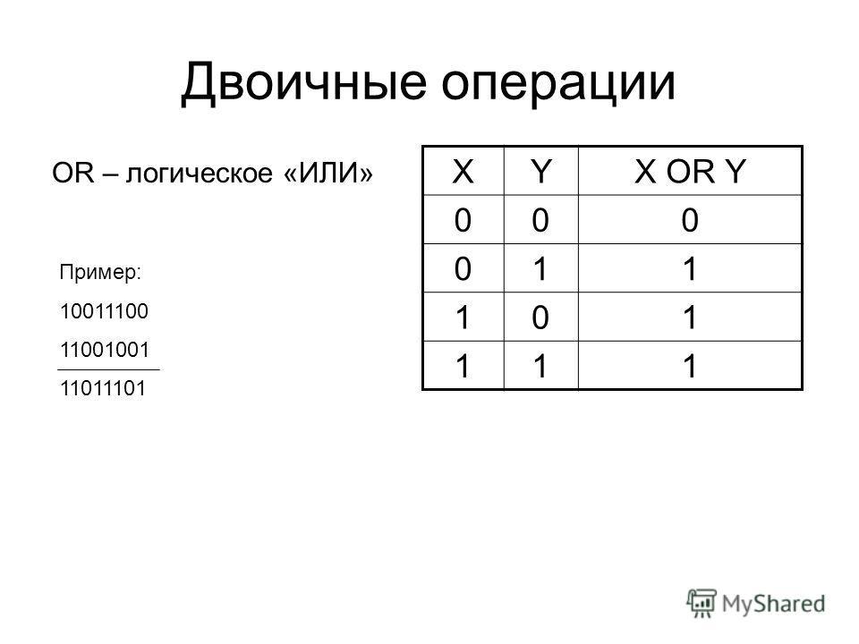 Двоичные операции OR – логическое «ИЛИ» XYX OR Y 000 011 101 111 Пример: 10011100 11001001 11011101