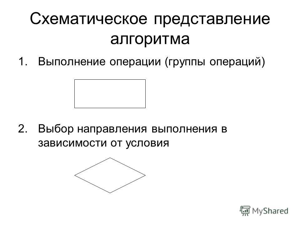 Схематическое представление алгоритма 1.Выполнение операции (группы операций) 2.Выбор направления выполнения в зависимости от условия
