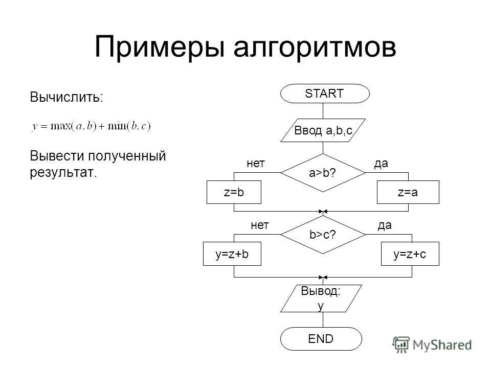 Примеры алгоритмов Вычислить: Вывести полученный результат. START Ввод a,b,c z=b y=z+b z=a Вывод: y END a>b? b>c? y=z+с нетда нетда