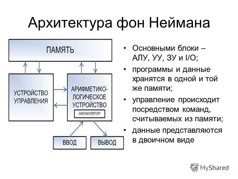 Архитектура фон Неймана Основными блоки – АЛУ, УУ, ЗУ и I/O; программы и данные хранятся в одной и той же памяти; управление происходит посредством команд, считываемых из памяти; данные представляются в двоичном виде