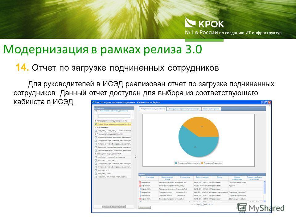 Модернизация в рамках релиза 3.0 14. Отчет по загрузке подчиненных сотрудников Для руководителей в ИСЭД реализован отчет по загрузке подчиненных сотрудников. Данный отчет доступен для выбора из соответствующего кабинета в ИСЭД.