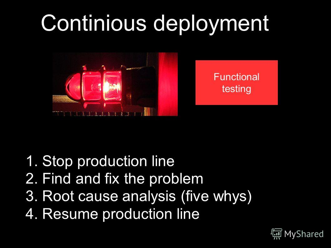 Continious deployment Functional testing 1. Stop production line 2. Find and fix the problem 3. Root cause analysis (five whys) 4. Resume production line